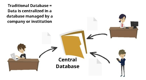 traditional database vs blockchain 1