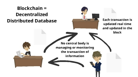 traditional database vs blockchain 2
