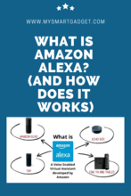 What is Amazon Alexa