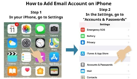 How to Add and Delete Email Account on iPhone | My Smart Gadget