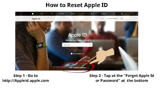 How to Reset Apple ID 1