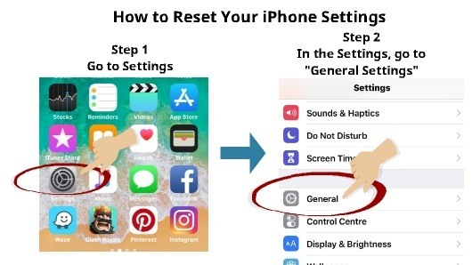 How to Reset iPhone Settings