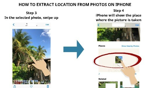 Extract location from photos on iPhone 2